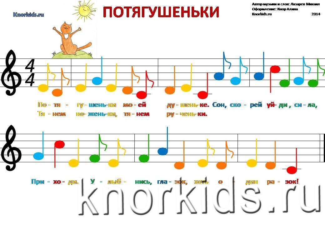 первое знакомство с фортепиано ноты