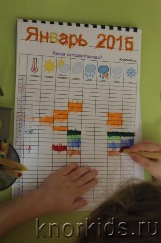 P1190976 333x500 Календарь погоды 2015