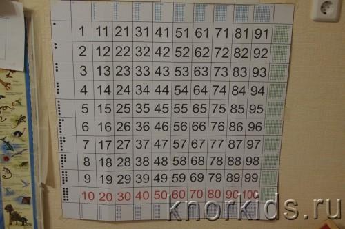 P1261220 500x333 Таблица сотни Никитиных. Скачать.