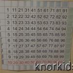 P1261220 500x3331 150x150 Пособие Монтессори для тренировки письма.