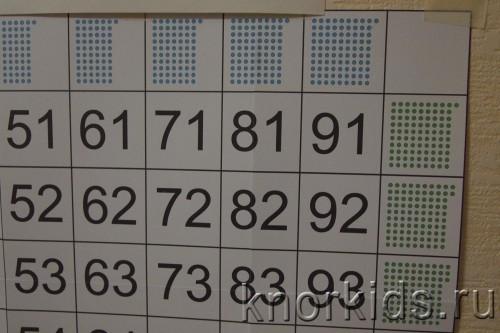 P1261222 500x333 Таблица сотни Никитиных. Скачать.